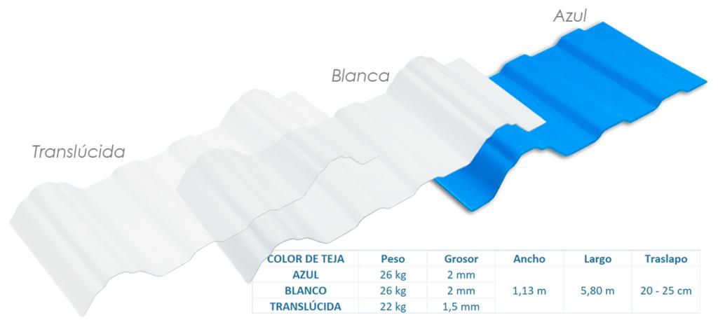 tejas en pvc blanca translúcida azul cartagena cali buenaventura
